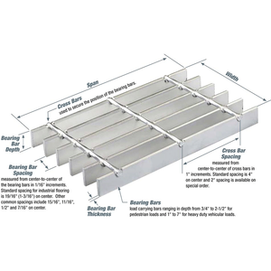 32x5 Steel Bar Gratings, 32x5 Steel Bar Gratings Suppliers and