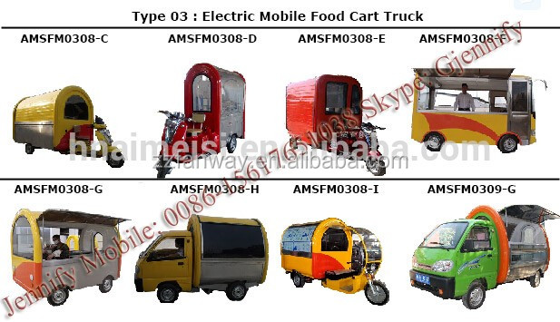 Fast Food Fixed Cost