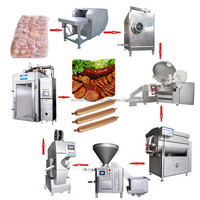 30 Years Factory Supplying Sausage Making Machine Line