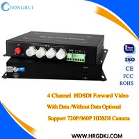 1080p HDSDI ethernet converter hdsdi video transmitter and receiver