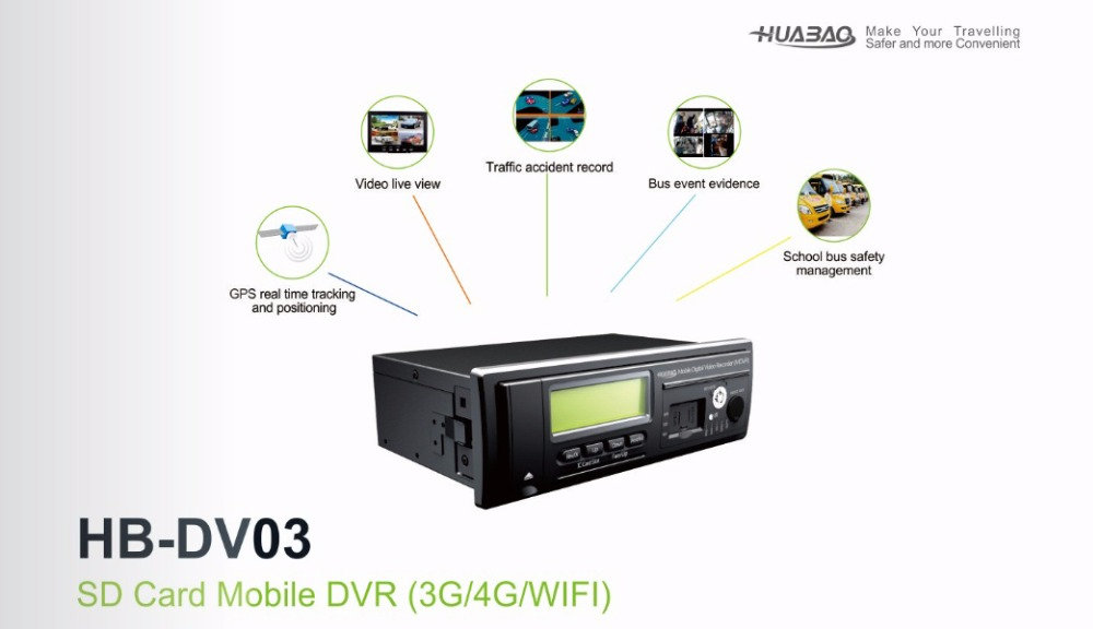 mdvr player h.264 mdvr 3g gps free mdvr player