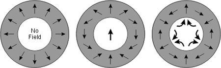 Halbach Array Neodymium Magnet - Buy Neodymium Magnet,Array Neodymium  Magnet,Halbach Array Neodymium Magnet Product on Alibaba com
