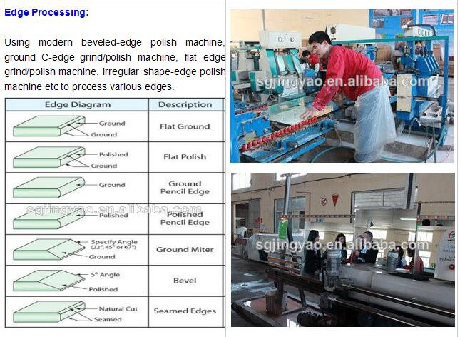 3mm,4mm,5mm,6mm Clear Cut Glass For Window,Window Glass And Prices ...