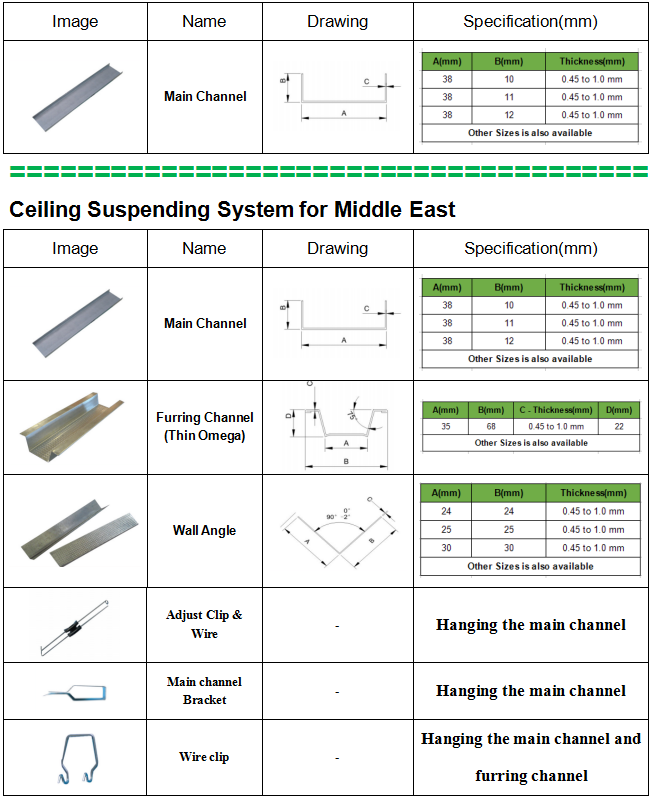 Galvanized Metal Ceiling System Furring Main Channel Sizes