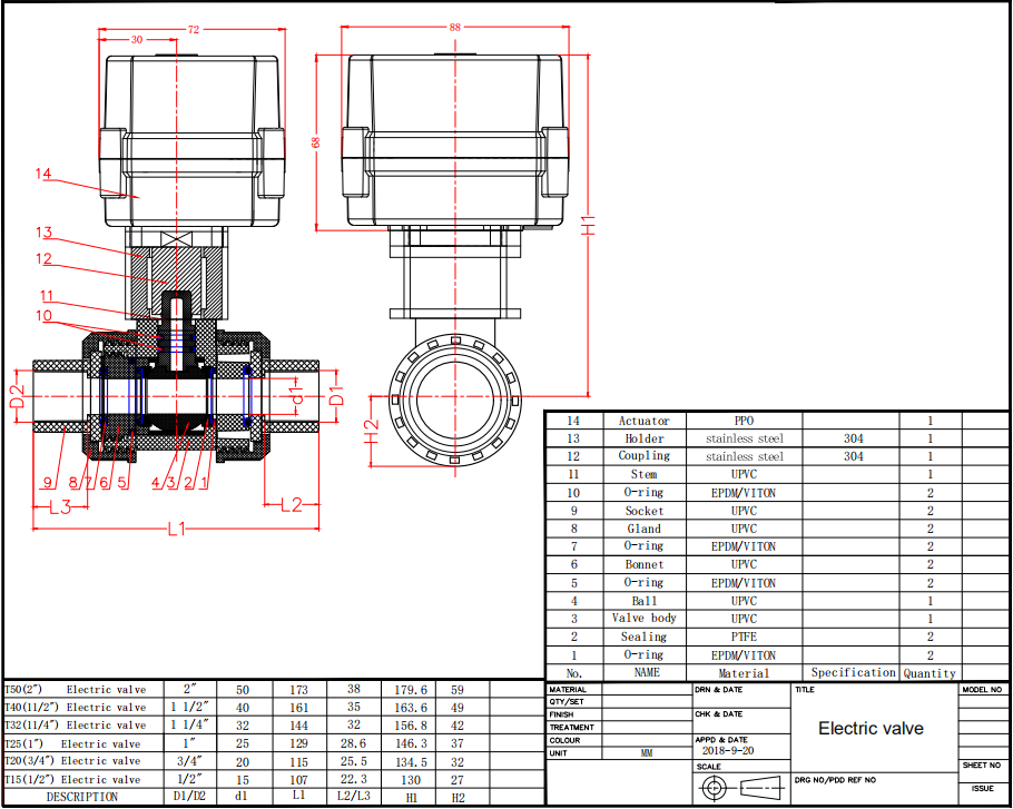 15N.M DC12-24V 2 Way DN50 2'' UPVC  true union  motorized ball valve with manual override