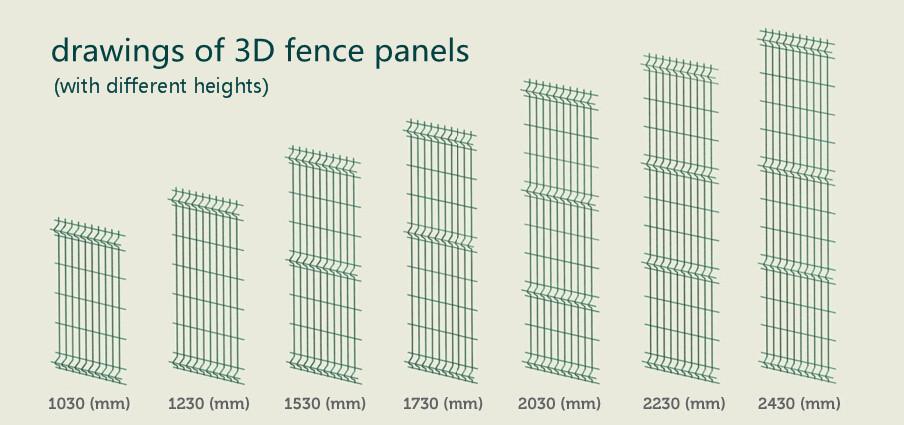 Home Garden 3D Fence Panel