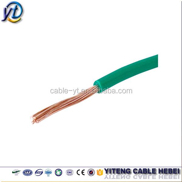 Insulated Wire Copper Scrap Wholesale, Copper Scrap Suppliers - Alibaba