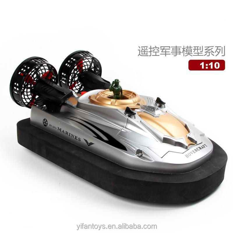 Image Result For Hovercraft Toy Box