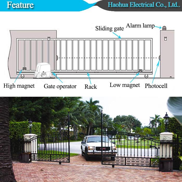 Sliding auto gate brushless motor italy sliding gate motor for Gate motor installation prices