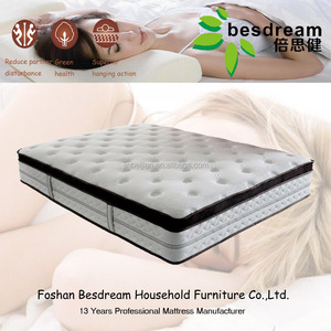 Arpico Furniture Beds, Arpico Furniture Beds Suppliers and