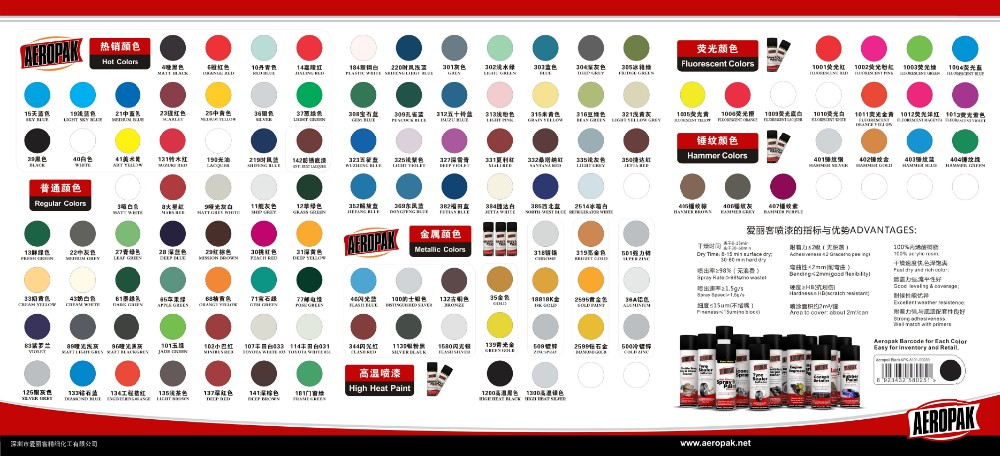 Colorchart of Aeropak Spray Paint
