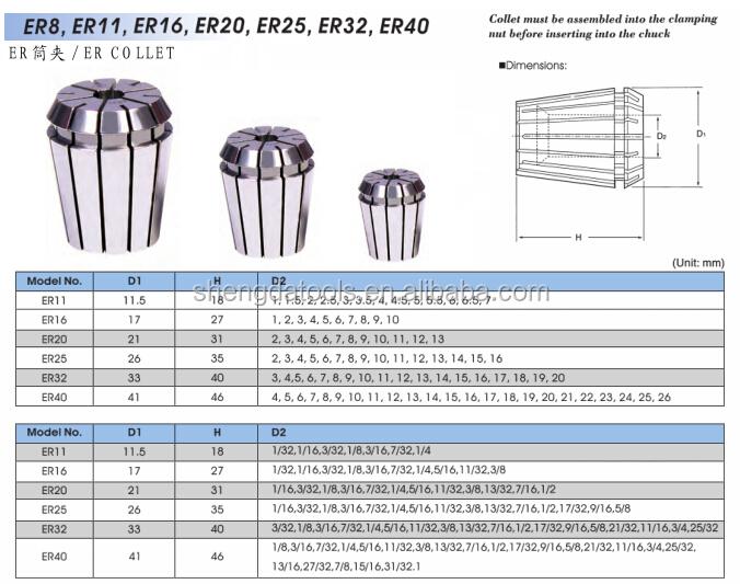 Er Collet High Quality Er11 8mm Spannzange Er32 Collet ...