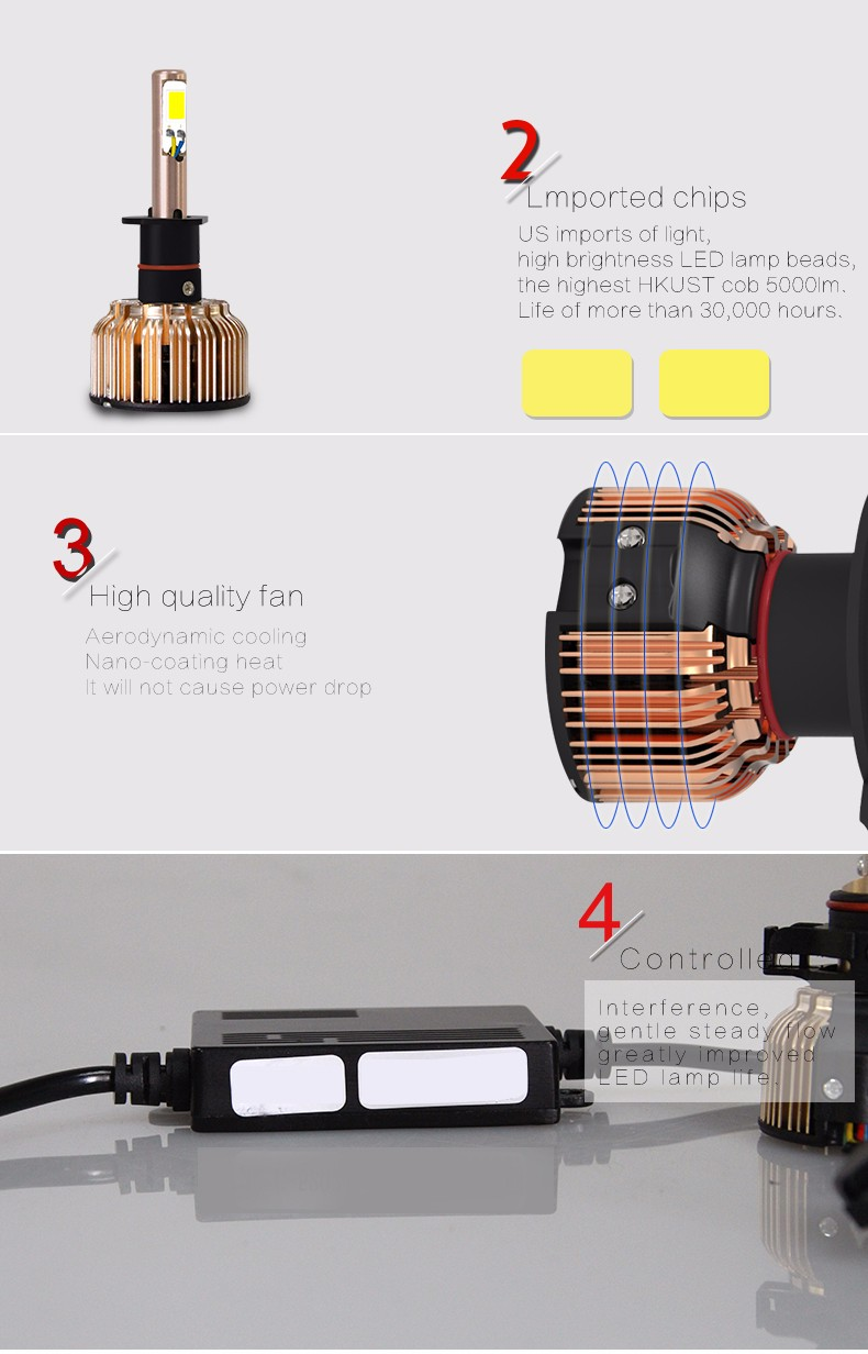 Guaghzou H1 High Lumen Led Bulb With Can Bus 6000k 5000 Lumen 9 32v Dcfro Buy H4 Led Head Lamp