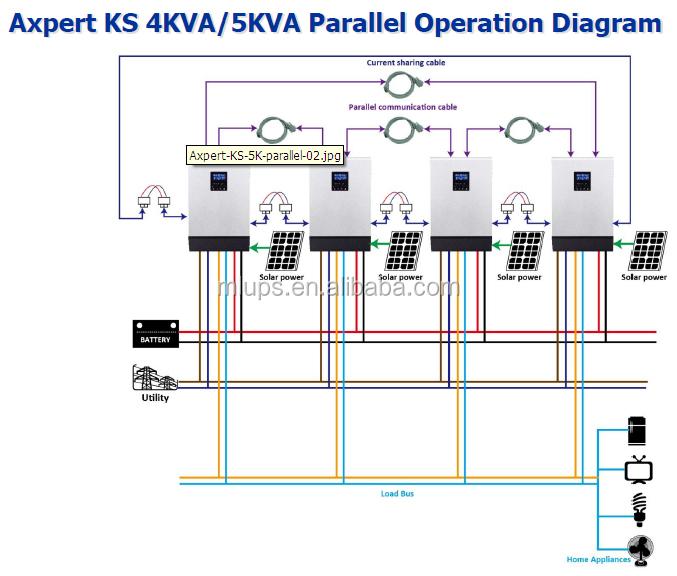 Axpert inverter solar power 1k 5k dc ac pure sine wave inverter axpert inverter solar power 1k 5k dc ac pure sine wave inverter cheapraybanclubmaster Images
