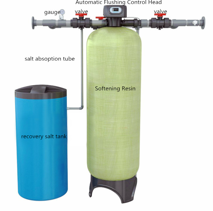 whole house water filtration system home water softener
