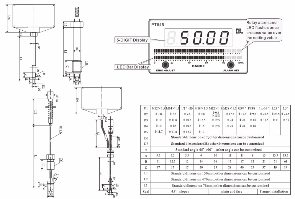 Melt Digital Pressure Gauge for plastic extrusion (SAND Manufacturer since1992)