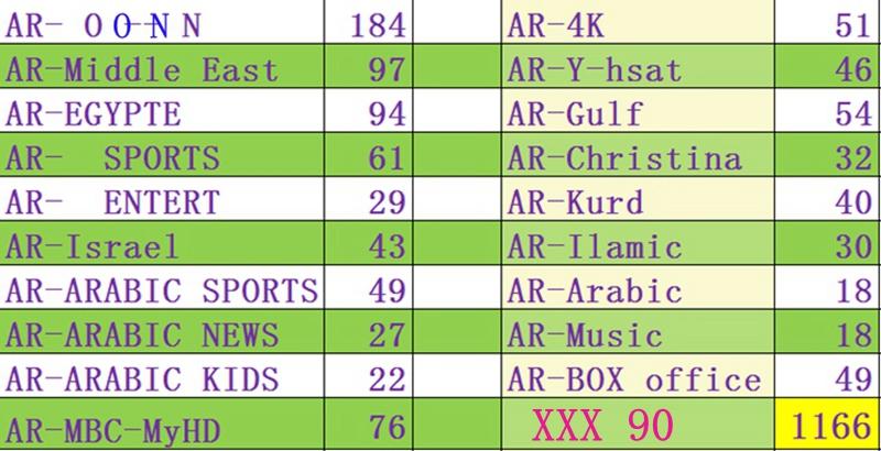 Iptv Arabic Tv Channels M3u Apk Code Iptv Subscription 12 Months Adult X X  X Lifetime Server Reseller Test Account 2 Years - Buy Iptv Arabic