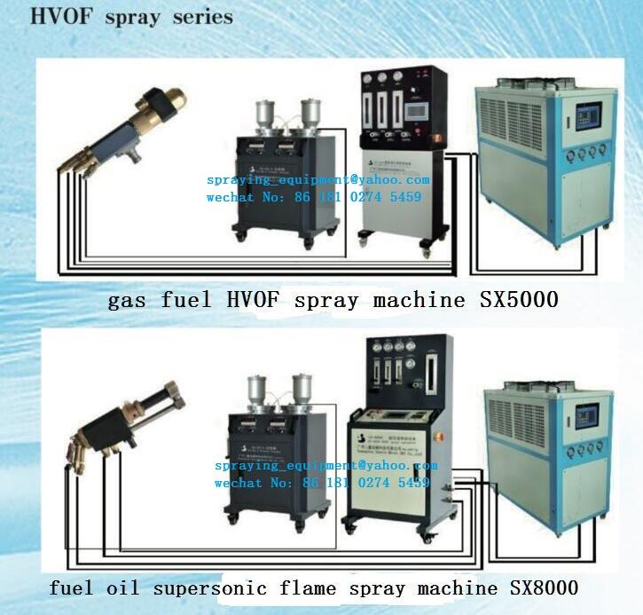 hot sale HVOF spray coating equipment, nickel chrome powder coating, tungsten carbide powder HVOF spray machine