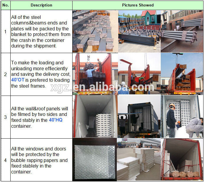 prefabricated steel structure materials