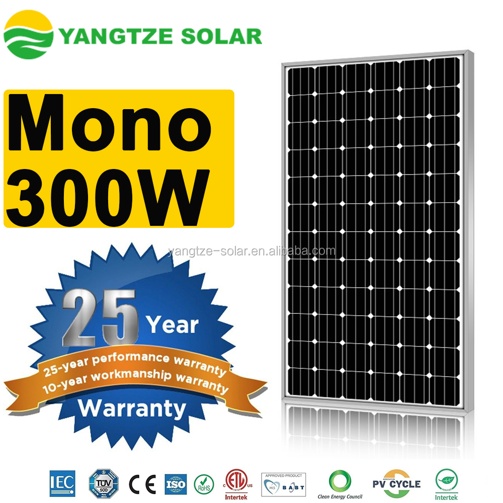 China Manufacturer solar panel frame materials