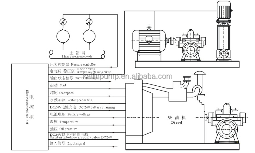 fire pump controller wiring diagram genset