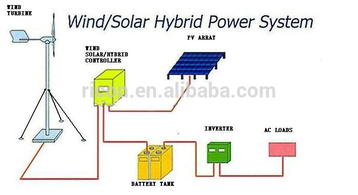 5kw Off Grid Solar Wind Generator With 10 Years Design And