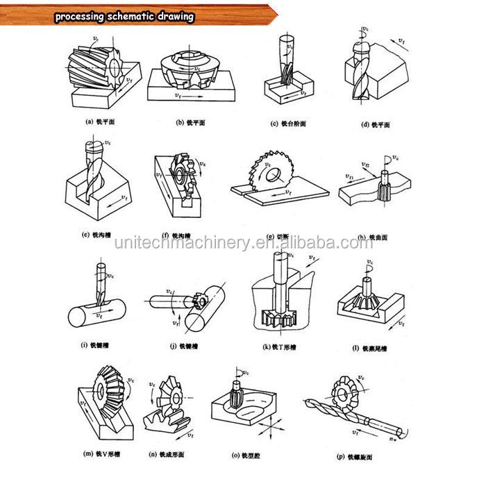 horizontal and vertical mini mill drill zx6350za