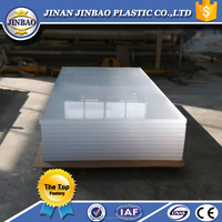 jinbao supply 8mm 6mm thickness clear acrylic sheet for photo frame
