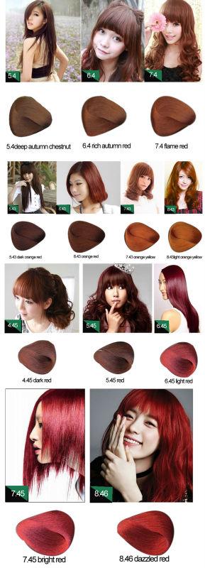 permanent coffee brown hair color bigen hair dye color - Bigen Hair Color Chart