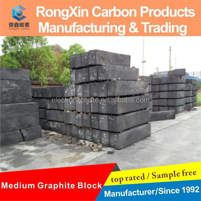 Best Price of High Density Medium Graphite Block for Making Graphite Seal Products