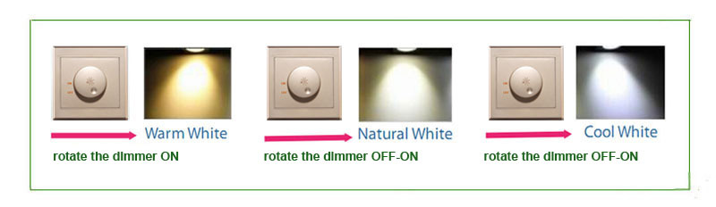 Color Temperature Changeable Led Downlight With Warm White,Natural ...