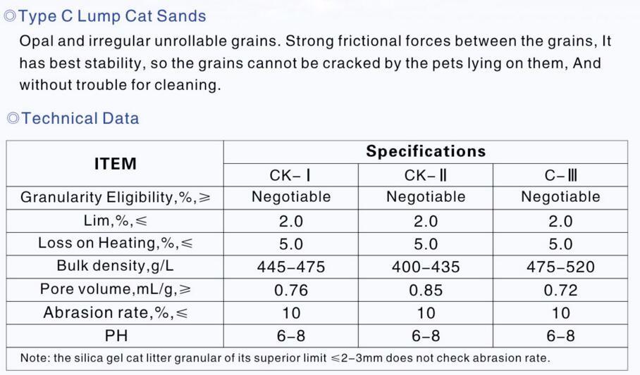 Type C Lump Cat Sand.jpg