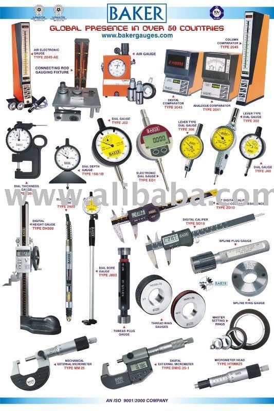 Types Of Electrical Measuring Instruments : Instrumentos de medición medidores accesorios