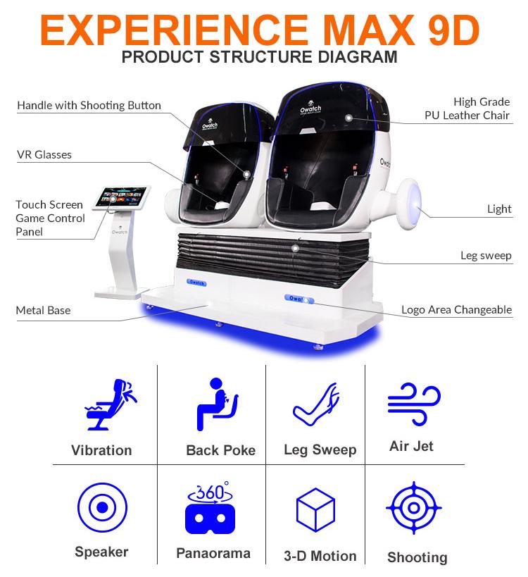 Owatch - 100% Earning Money 9D Cinema Equipment Virtual Reality 9D Cine Box