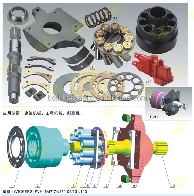 Vickers PVH98 hydraulic pump spare parts PVH57/74/98/131/141