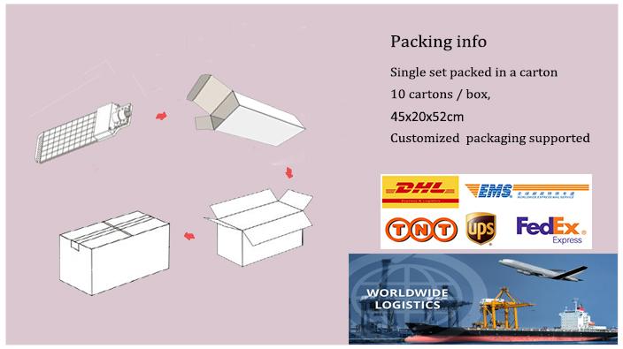 12w packing.jpg