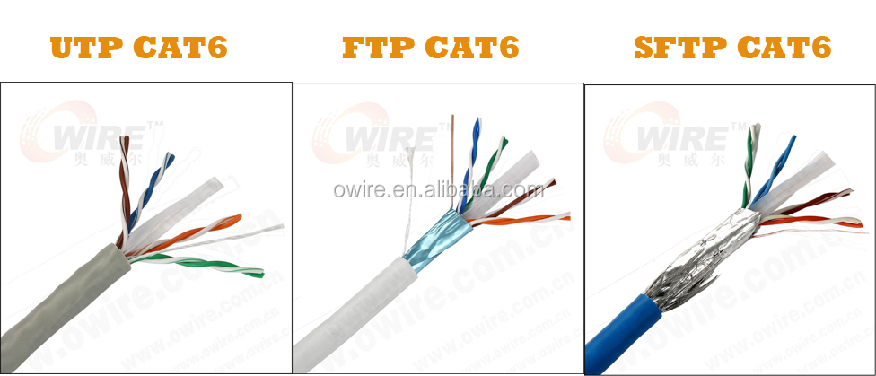 25 Pair Utp Stp Sftp Cat5e Cat6 Cat6a Cat7 Networking