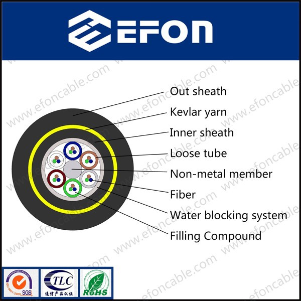 All dielectric 6 12 24 48 96 144 core ADSS Outdoor Fiber Optic Cable Price per meter