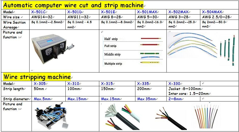 Auto wire stripping cutting machineautomation wire cut and strip auto wire stripping cutting machineautomation wire cut and strip machine x 501t greentooth Gallery