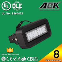 Professional OEM/ODM Factory Supply Excellent Quality 200w led flood light rgb dmx with competitive offer