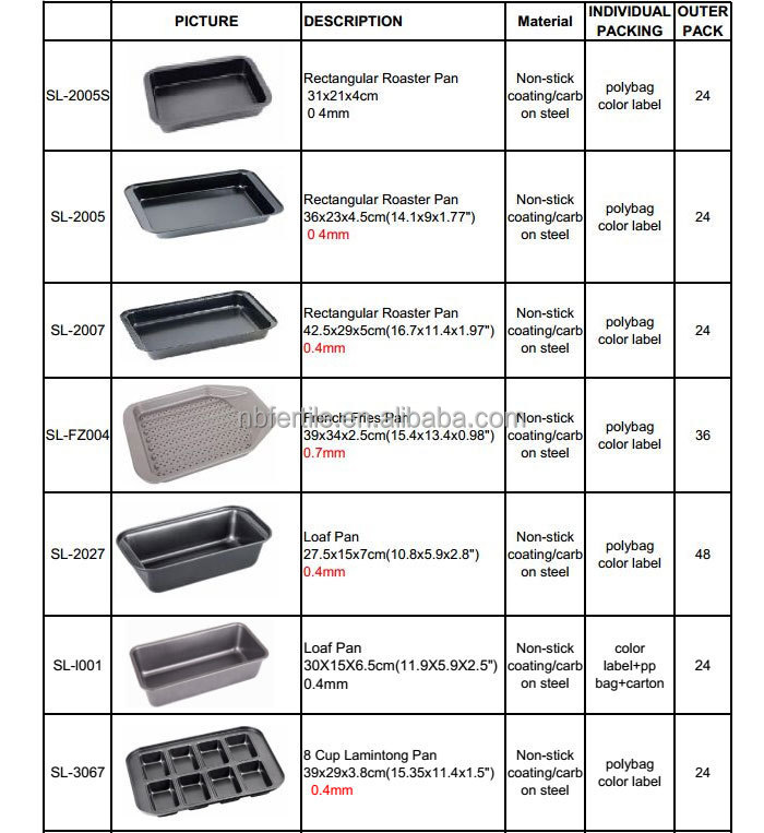all kinds of nonstick bakeware baking paninclude pie panssquare cake