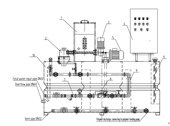 automatic pam  pac polymer dissolving equipment in water treatment