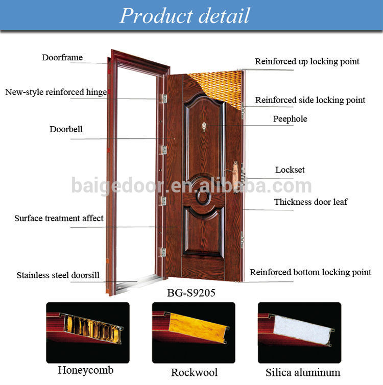 bg s9013 1 house interior design knock down steel door frames