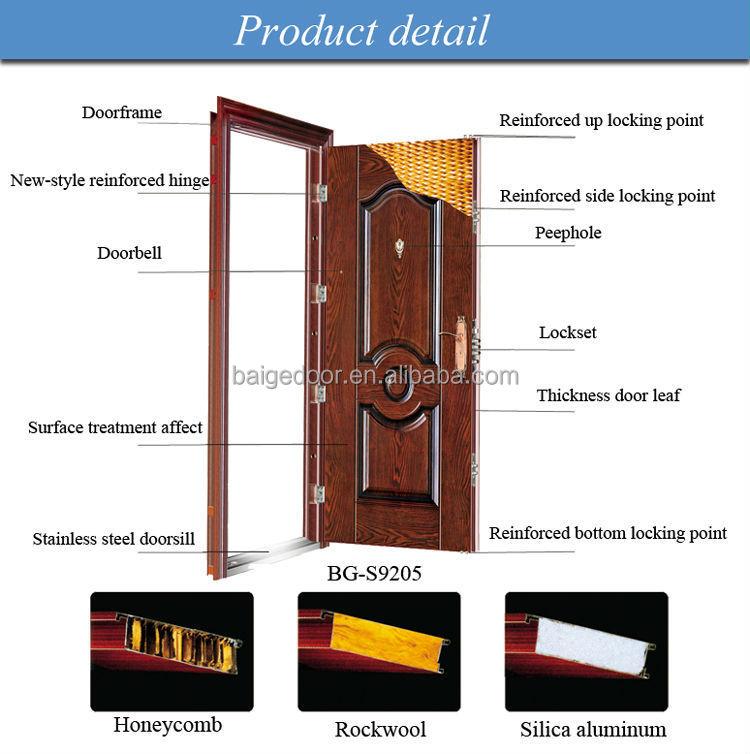 knock down frames. hollow metal door frame installation. drywall ...