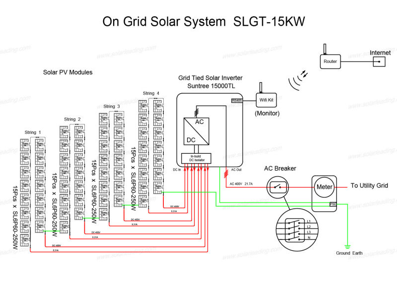 15kw grid tied solar panel pv system to generate solar. Black Bedroom Furniture Sets. Home Design Ideas