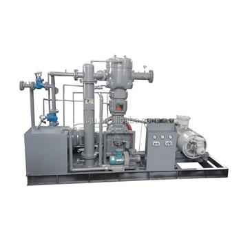 Biogas Compression And Storage Gas Compressor Skid