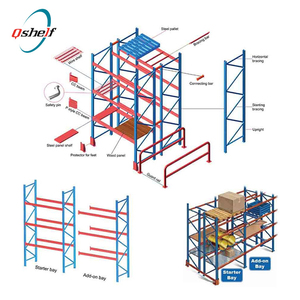 Middle Duty Warehouse Storage commercial metal racks for shops
