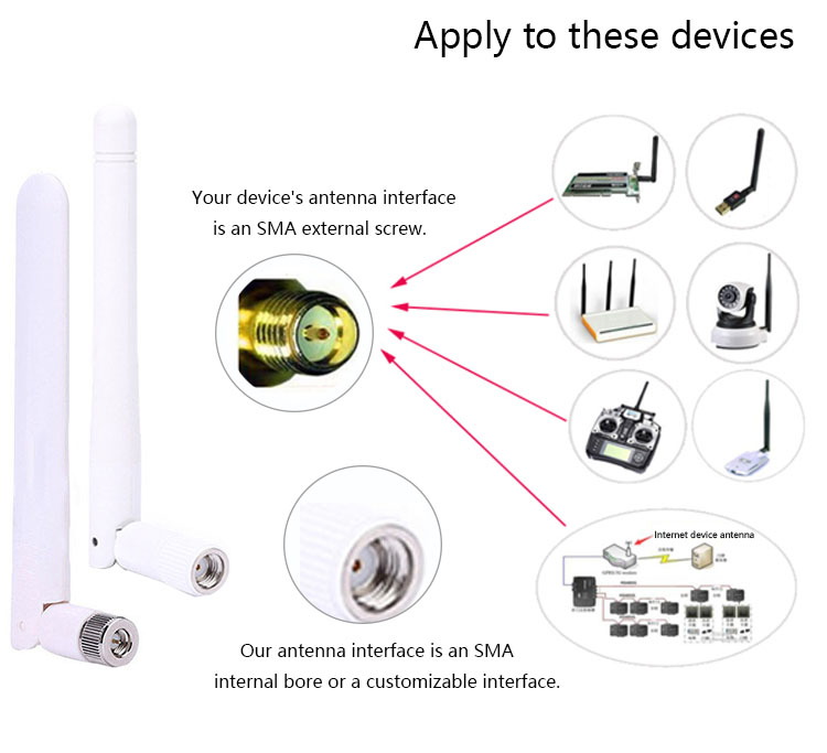 2400-2483Mhz Long Range Wifi Antenna 9Dbi With Sma Connector For Router.
