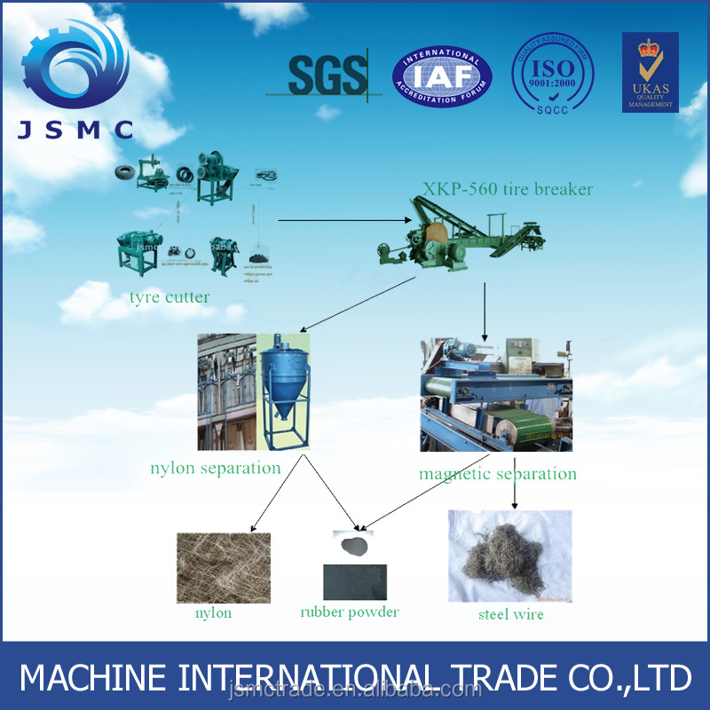 best qualit yused/yusing tire/tyre recycling machine