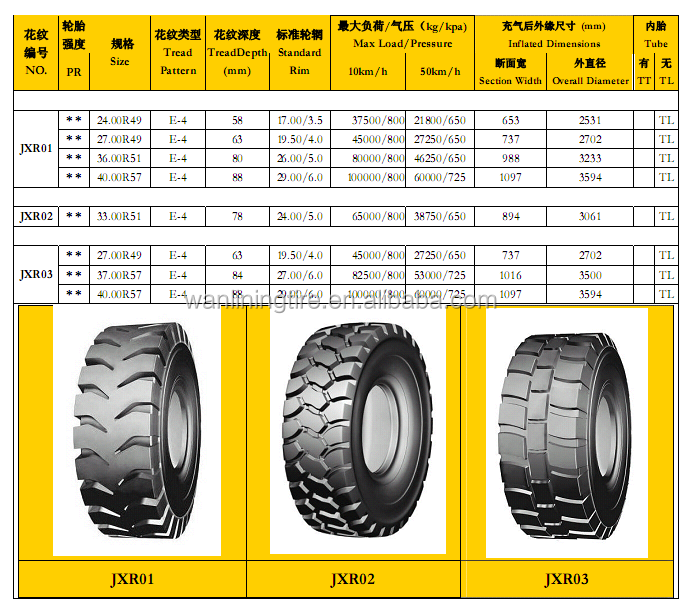 China suppplier otr tire for 26.5-25 23.5-25 20.5-25 loader tires